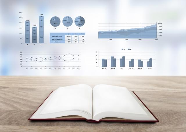 決算発表時の株式投資